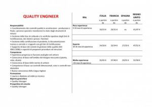 retribuzioni-quality-engineer-400x282