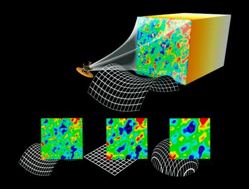 Figura 3: effetto della geometria dell'universo sulle dimensioni angolari delle anisotropie di fondo cosmico.
